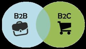 B2B and B2C lead generation
