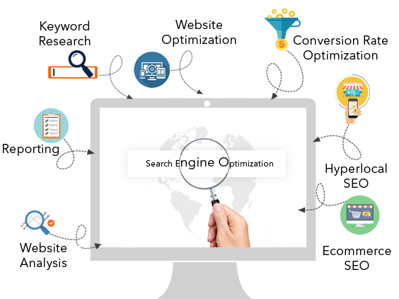 Affordable SEO Services in India